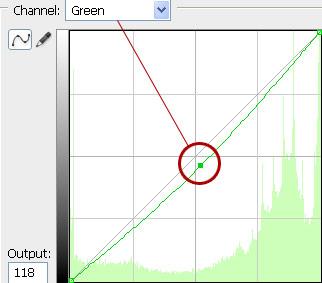 зеленый канал